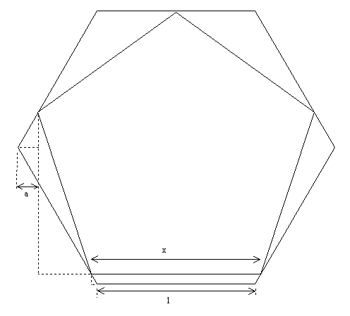 Square in a Hexagon etc